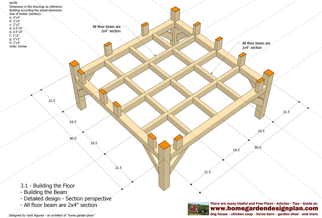Popular what size should my chicken coop be lucas for Chicken coop dimensions