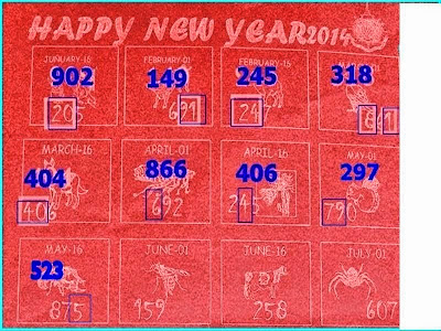 3up HTF tip for the Thai lottery results 1st June 2014