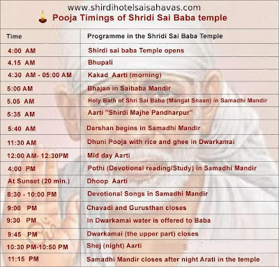 Shirdi Sai Temple Pooja timing