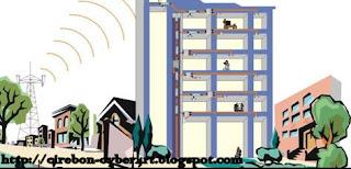 http://cirebon-cyber4rt.blogspot.com/2012/07/tips-sederhana-mengatasi-gangguan.html