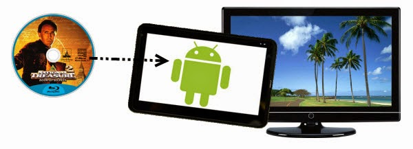 Put National Treasures 2 Blu-ray to Android Tablet/TV