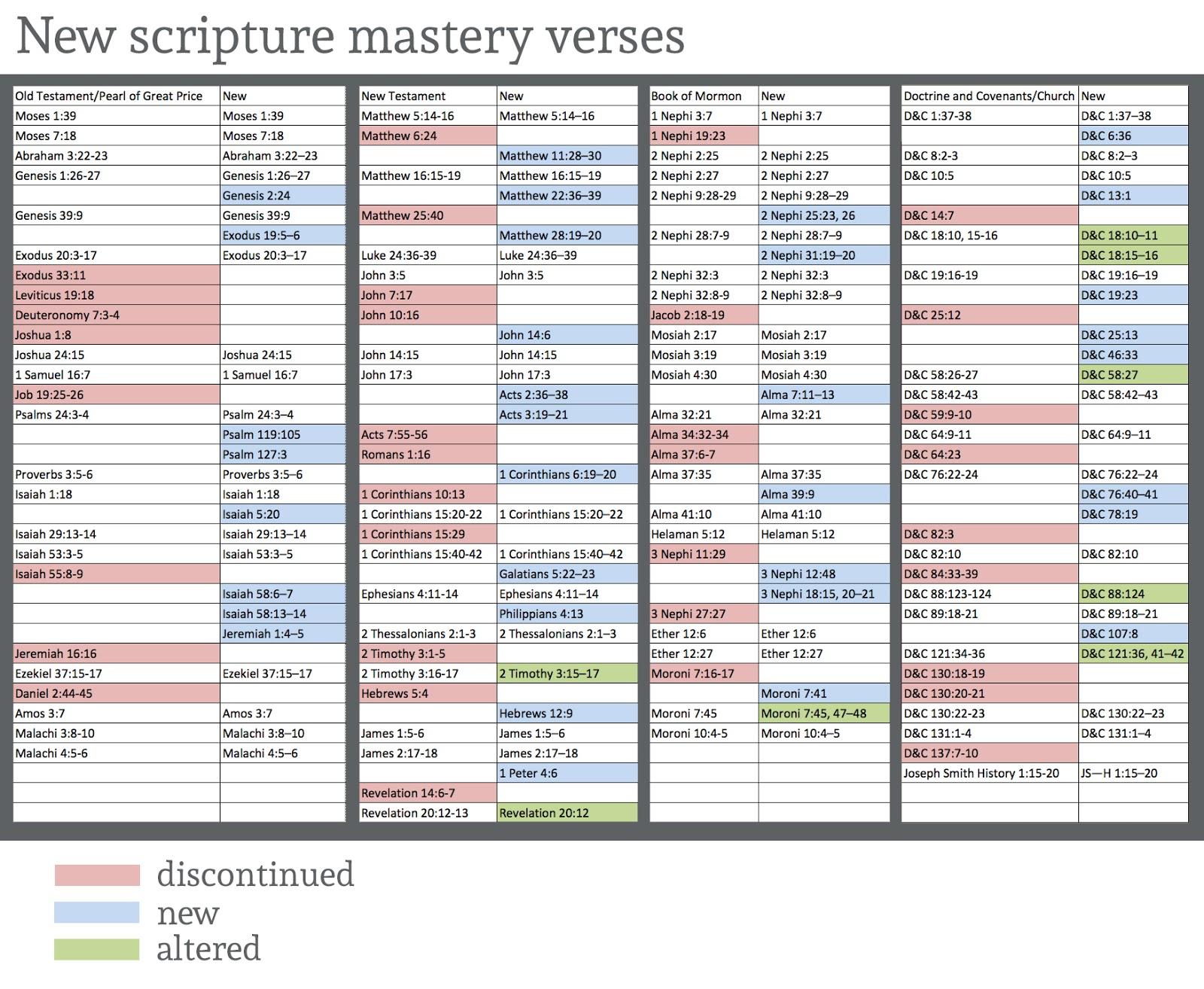 institute book of mormon teacher manual