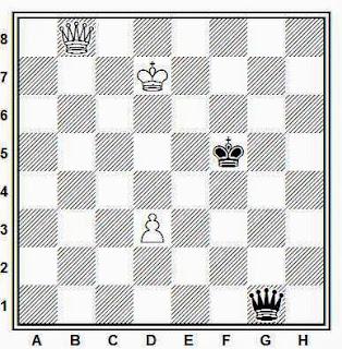 Final básico de dama y peón contra dama con simplificación para llegar a un final de peones