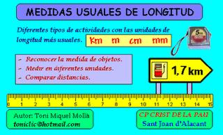 El sistema métrico decimal.