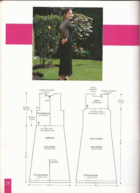 Gráfico de vestido