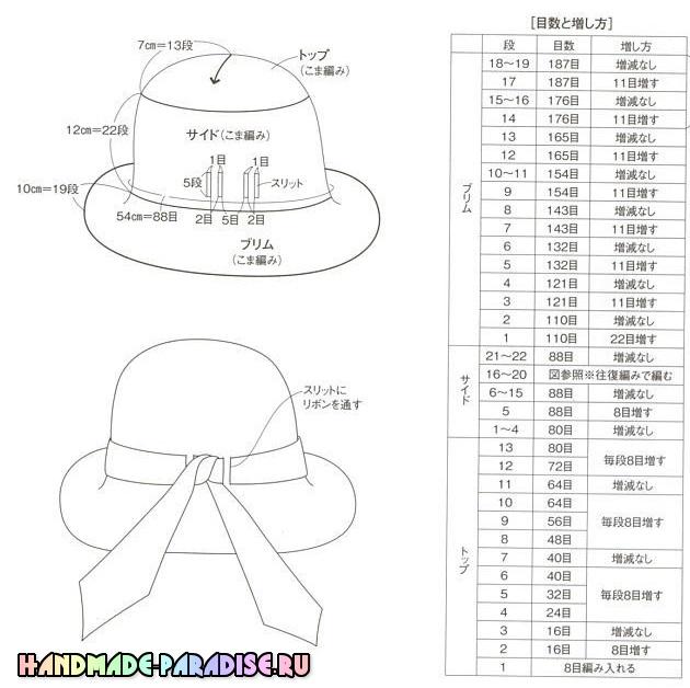 Летние шляпки крючком. Схемы