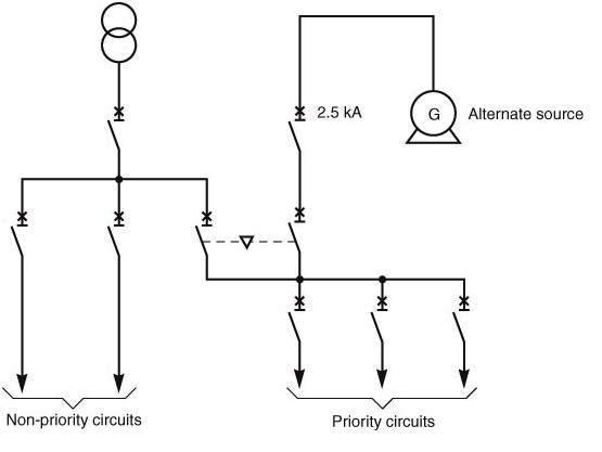 the electrical distribution architecture  u2013 part seven