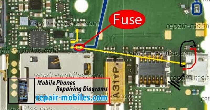 Mobile Solutions: Nokia Asha 202 USB Way Solution