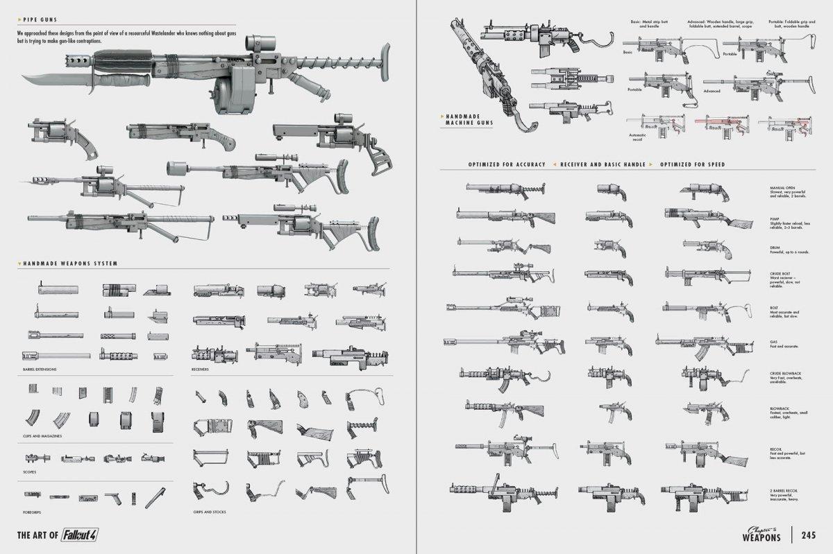 Fallout 4 Character Design Tutorial : Ilya nazarov concept artist fallout art