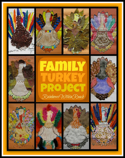 photo of: Family Turkey ART Projects via RainbowsWithinReach