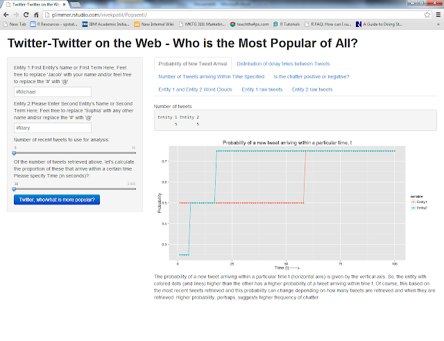 Twitter Twitter on the Web, Who is the Most Popular of All? Interactively Determining Popularity of Two Entitites on Twitter