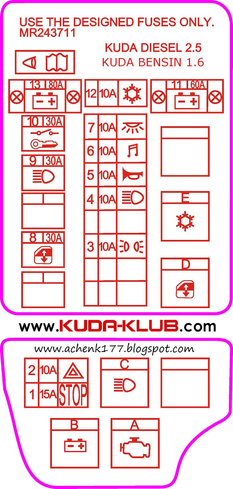 aktifitas dan hobby tips gambar susunan box fuse atau sekring di rh acepswd  blogspot com Mitsubishi