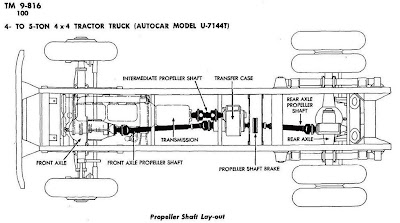 panzerserra bunker military scale models in 1 35 scale autocar rh panzerserra blogspot com autocar xpeditor wiring diagram autocar expeditor wiring diagram