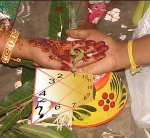 Jiwan ki har Chotti Badi Samasya Ka Samadhaan