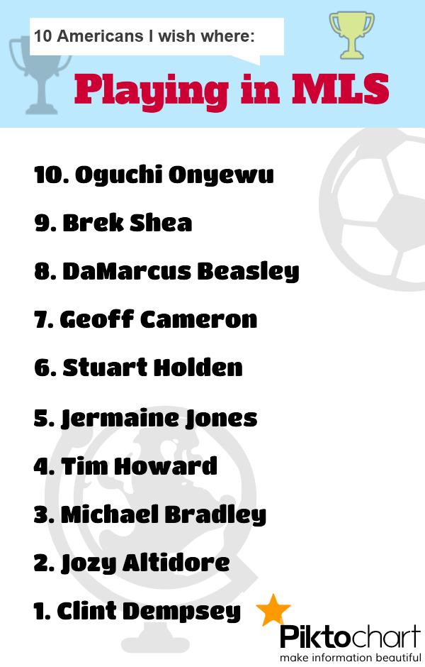 MLS Players