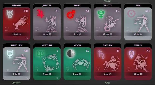 ARIES Fortune Horoscope October 4