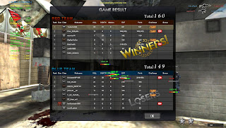 download cheat point blank 11 januari 2012