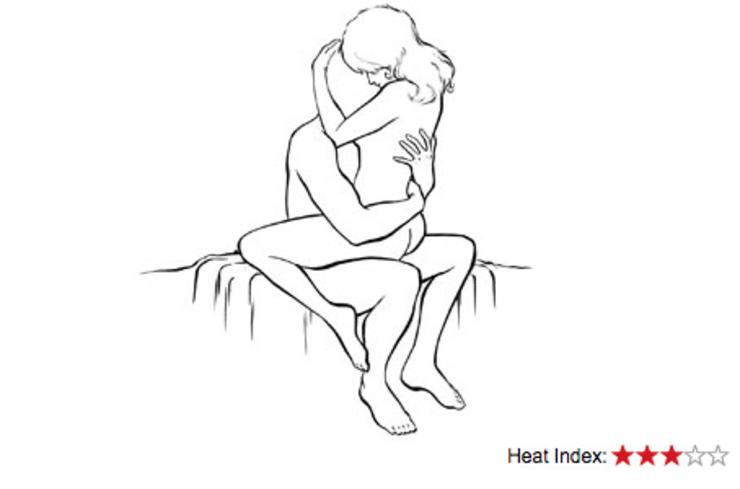 Gambar Posisi Hubungan Intim Suami Istri