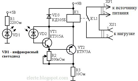 Рисунок 2 - Схема датчика