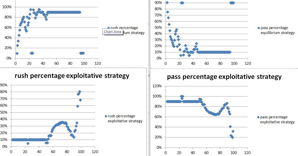 an analysis of the different elements of offensive and defensive strategies International journal of business and social science defensive and offensive strategies for marketing managers should use different defensive strategies for.