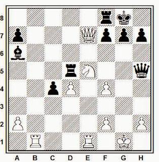 Posición de la partida de ajedrez Dobke - Gröger (República Democrática Alemana, 1989)