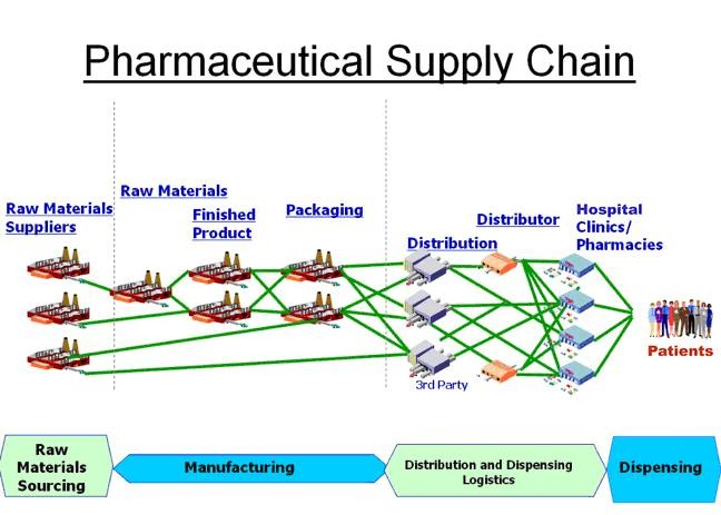 gsk case study strategy The case discusses how uk-based pharmaceutical major, glaxosmithkline plc (gsk), embraced transparency and openness in october 2012 by announcing its plans to publish its clinical trials data online with this, the pharma major planned to actively collaborate with scientists and researchers to find new drugs to treat diseases plaguing the developing world.
