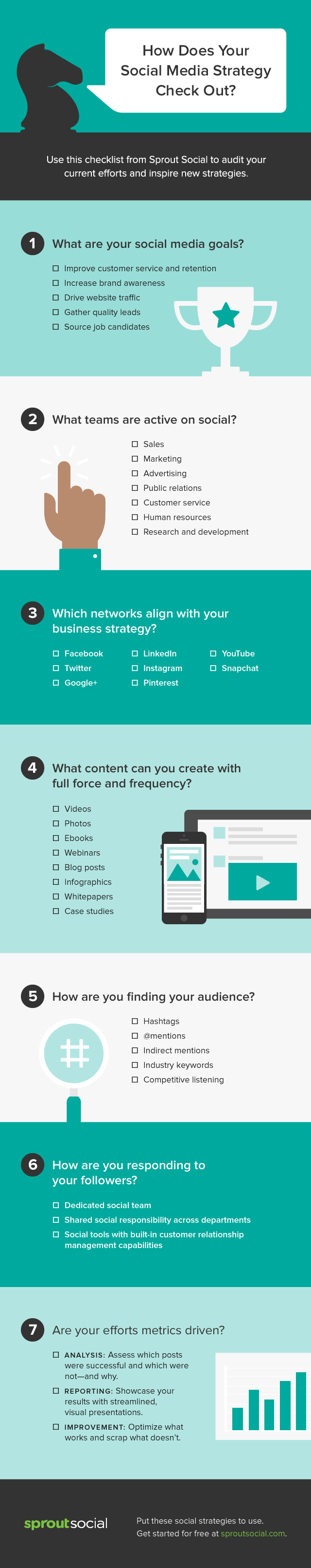 7 Steps in Creating a Winning Social Media Marketing Strategy - #infographic