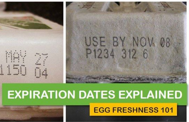 Eggs past sell by date