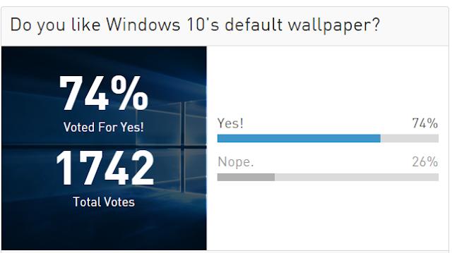 sondaggio sfondo windows 10