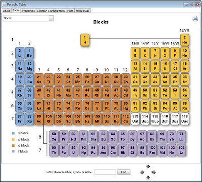 Best free periodic table software free download just naira this periodic table is good for high schools students it is an amazing interactive java applet so for this application to run on pc you need to install urtaz Gallery