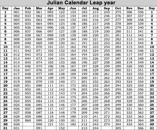 Julian+Date+Code+Calendar+2012 calendar converter and calculator or go ...