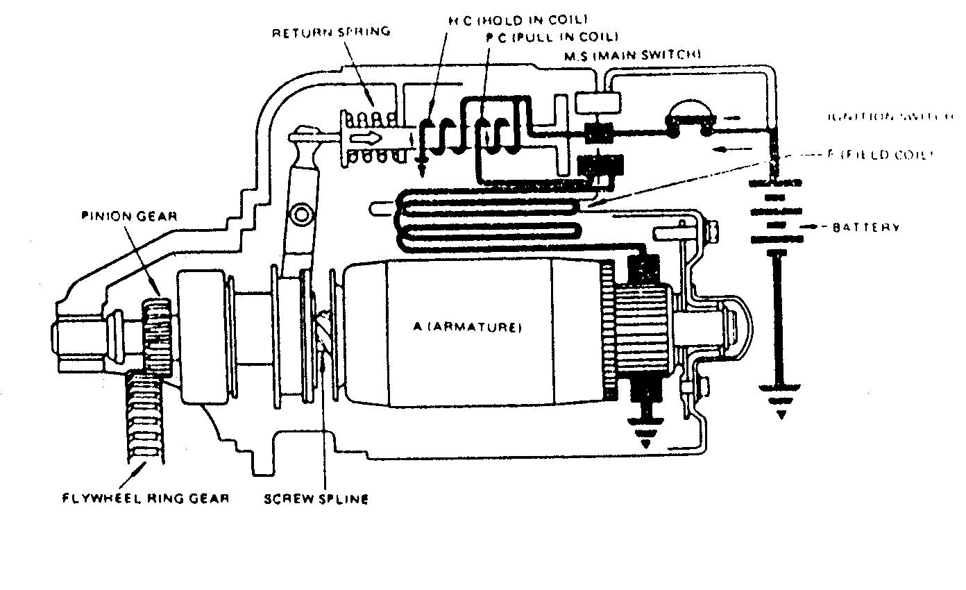 modul teknik  the workings of the motor starter  part 1