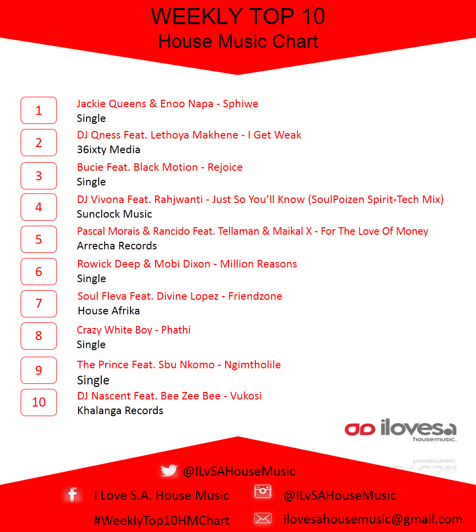 I love s a house music for House music 1990 charts