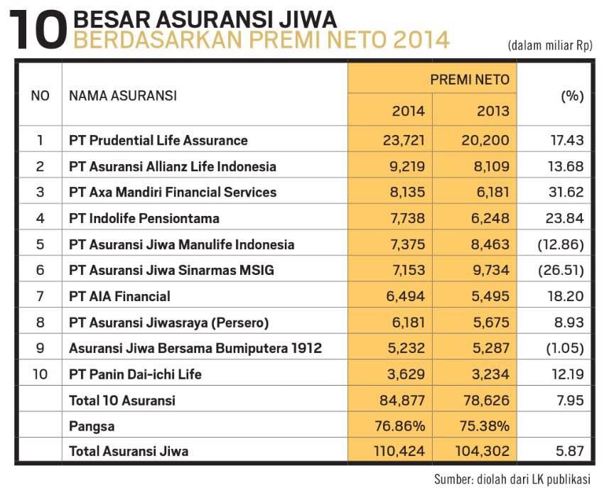 Image Result For Asuransi Terbaik Di Indonesia