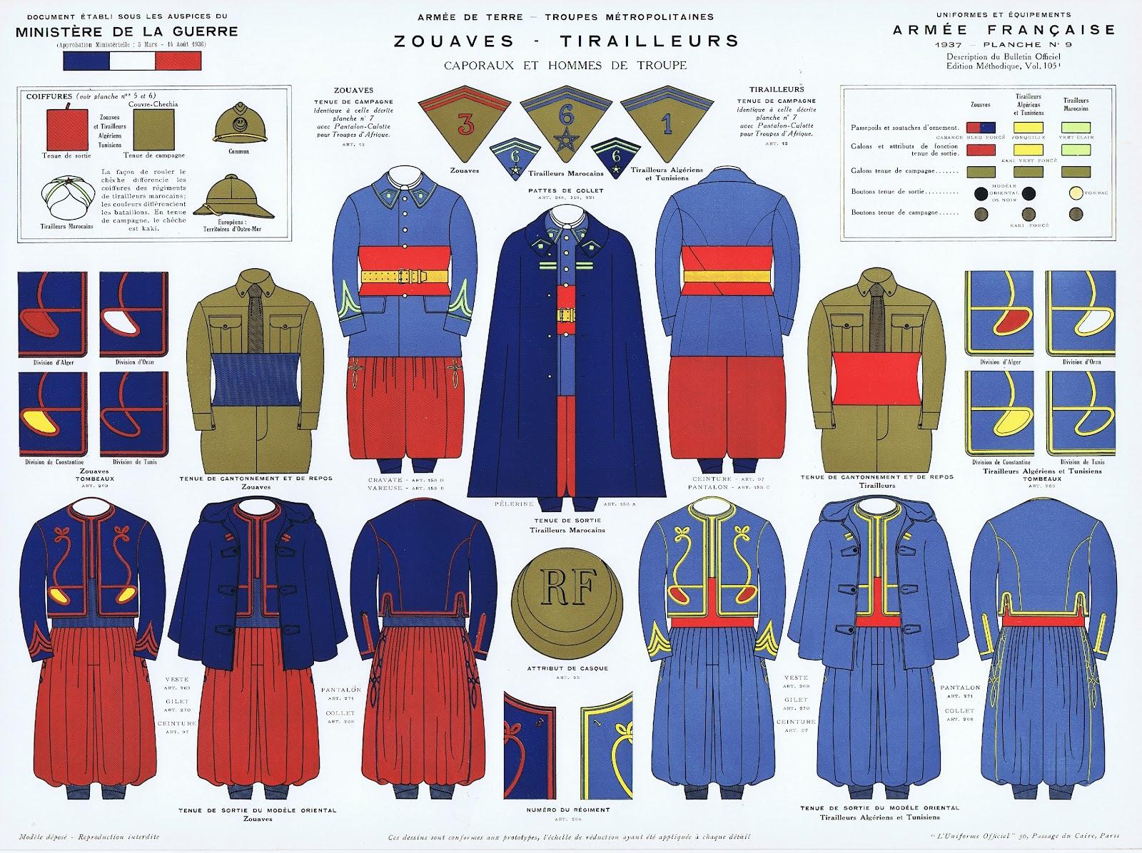 Uniforme de l'armée française