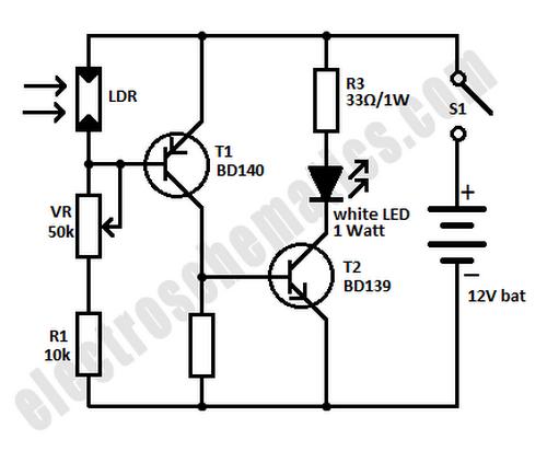hubcityelectronics