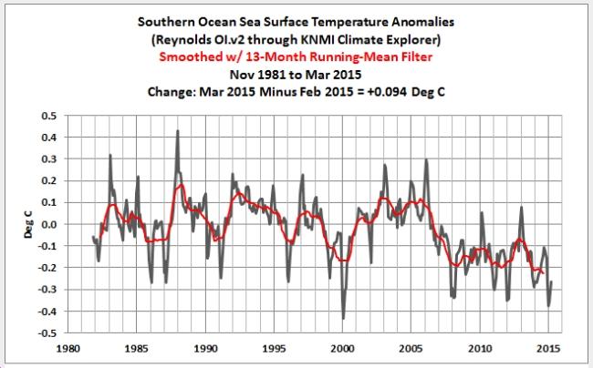 La ANTÁRTIDA sigue ganando hielo y sigue enfriándose , en Abril nuevo récord de hielo marino. Tempdesciende