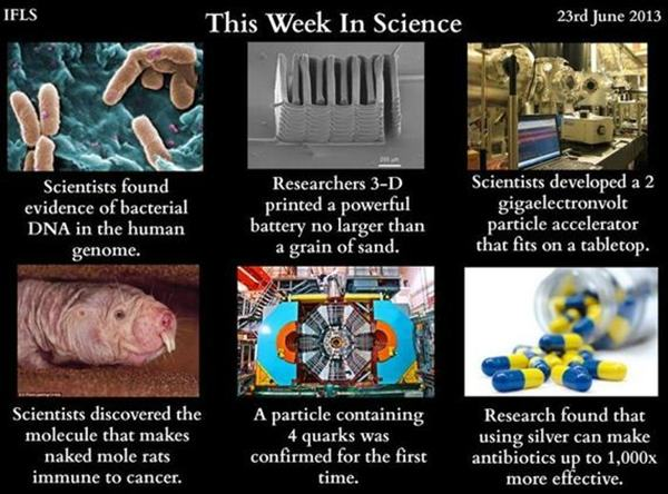 Interesting Facts About Science