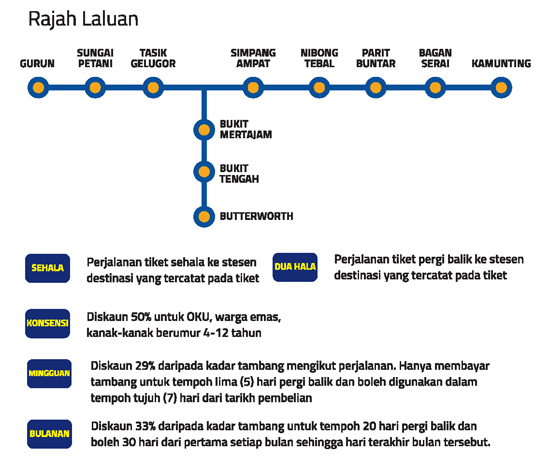 Jadual Perjalanan serta Tambang Tren Shuttle Komuter Utara