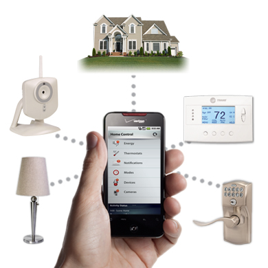 home protection monitoring