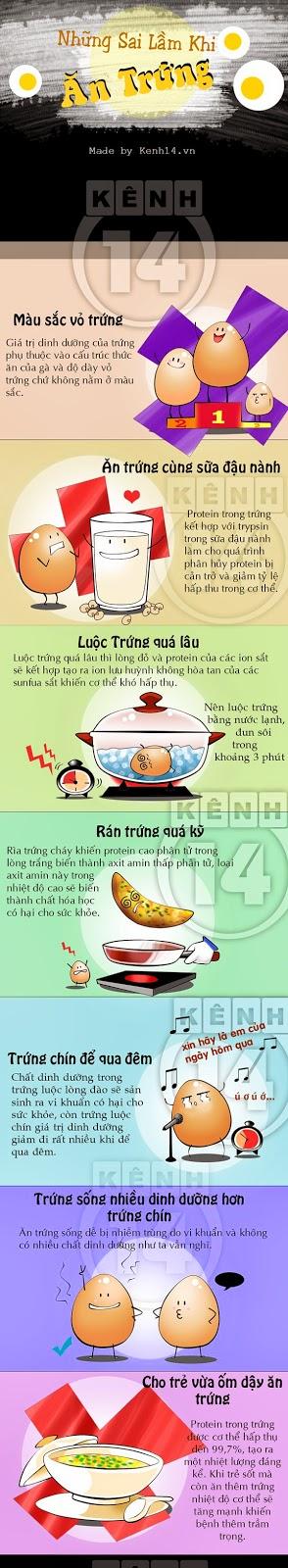 Những sai lầm khi ăn trứng và chế biến trứng !