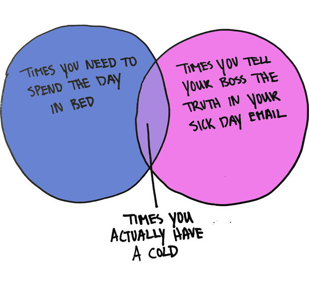 13 Charts That Perfectly Describe What It Feels Like To Be Depressed - When you need those mental health days
