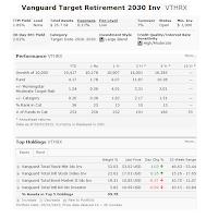 Vanguard Target Retirement 2030 Fund (VTHRX)