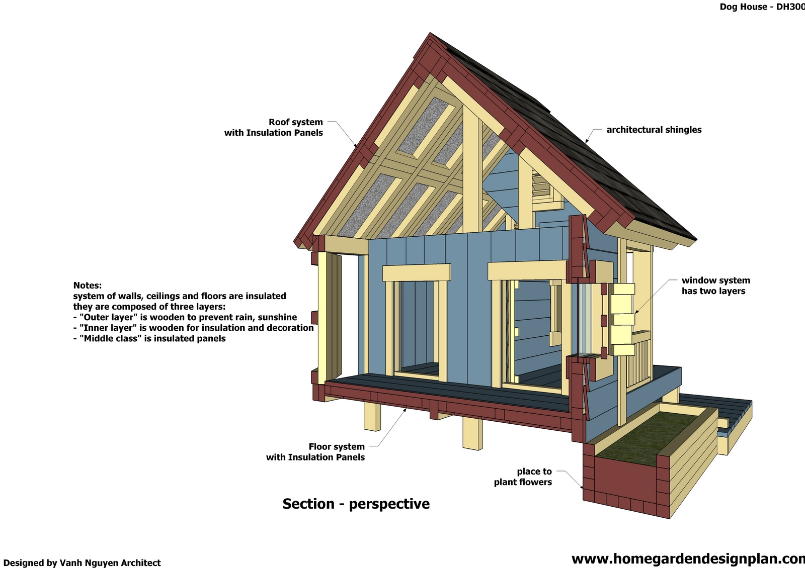 Insulated dog house plans for Dog kennel floor plans