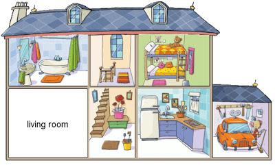 Learning English Is Easy Habitaciones De La Casa