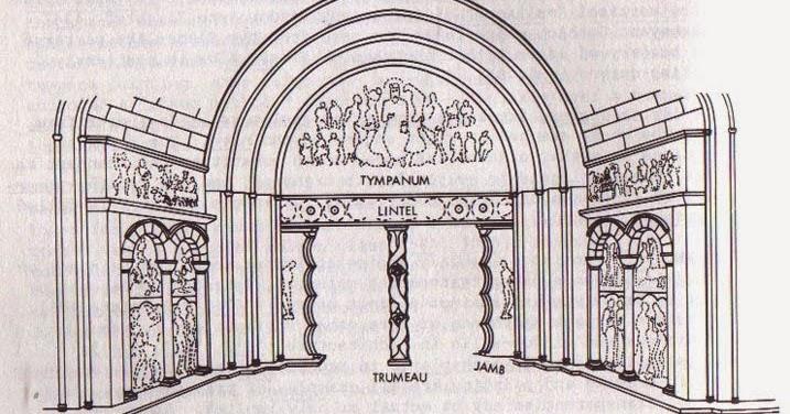 Arteacedo Programa Iconogr Fico Del P Rtico De Moissac