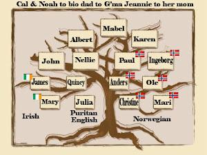 Cal & Noah's Grandma's Mom