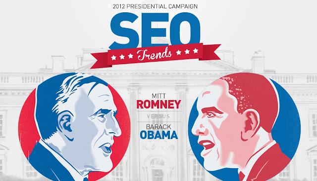 2012 Presedential Campaign SEO Trends! Mitt Romney vs Barack Obama