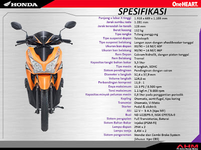 Honda Vario 125   Honda Vario PGM-F1 125 Harga Dan Spesifikasi