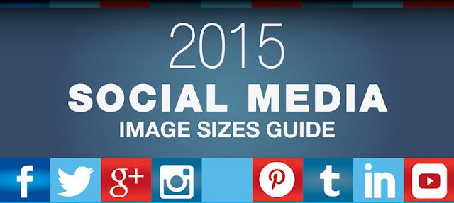 tamanos-imagenes-redessociales-2015